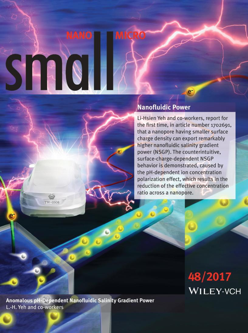 "H. Yeh,* F. Chen, Y. T. Chiou, Y. S. Su, ""Anomalous pH-Dependent Nanofluidic Salinity Gradient Power"", Small, 13, 1702691 (December 2017). (Featured on the frontispiece cover)."
